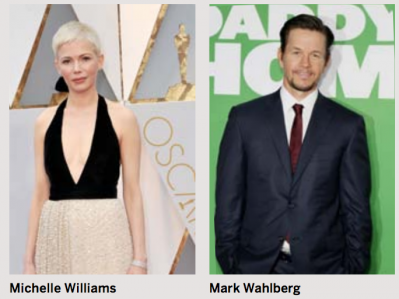 When Good Negotiations Go Sour: williams and wahlberg side by side
