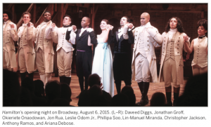 Compensation Negotiation Tips: Lessons from Broadway