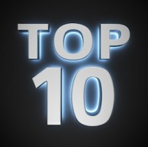 Luminous Top 10