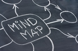 a win win negotiation case study using mind mapping negotiation skills
