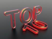the program on negotiation's top ten international negotiations posts