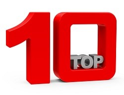 top 10 business negotiation articles