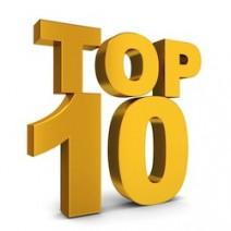 top ten conflict resolution posts