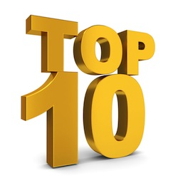 top ten conflict resolution posts
